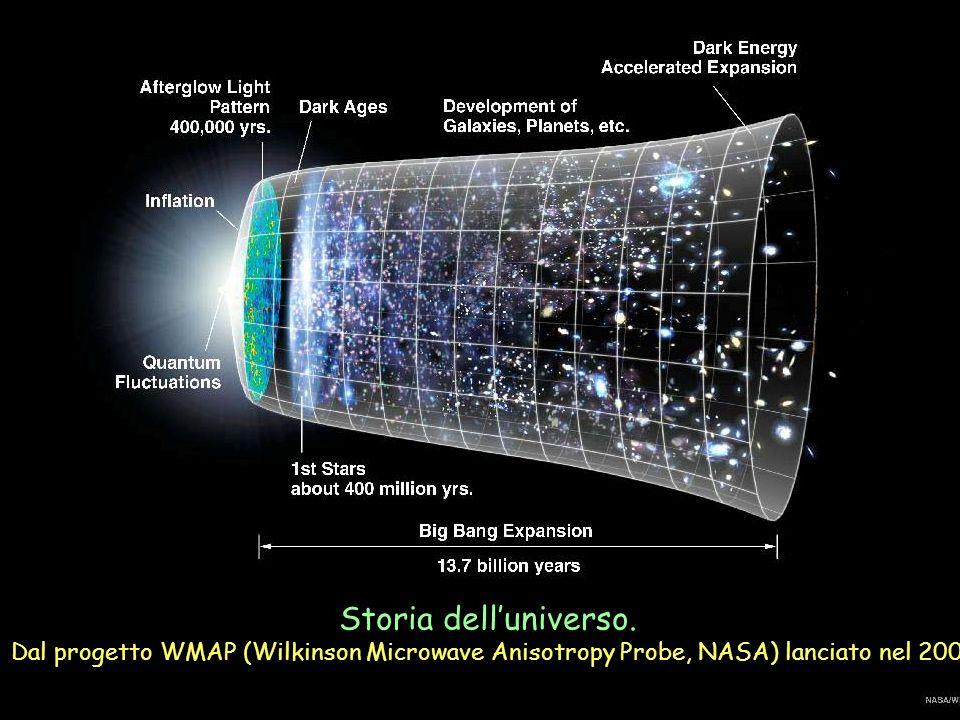 Storia dell'universo.Dal progetto WMAP (Wilkinson Microwave Anisotropy Probe, NASA) lanciato nel 2001.