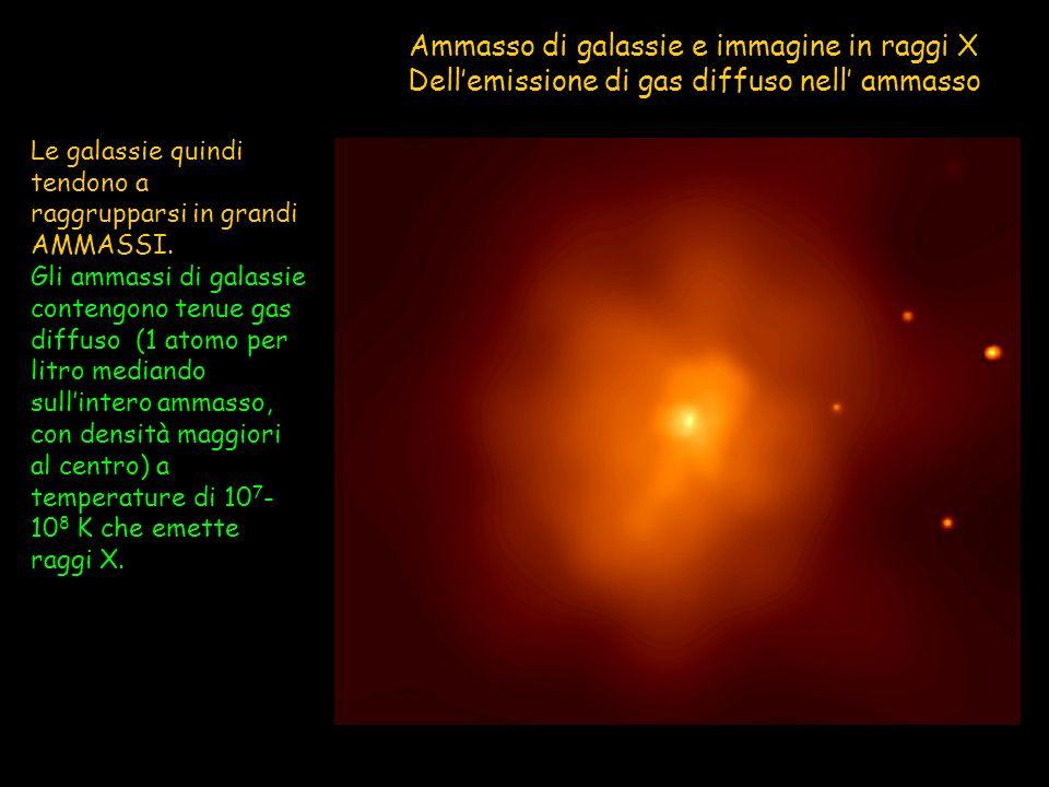 Ammasso di galassie e immagine in raggi X