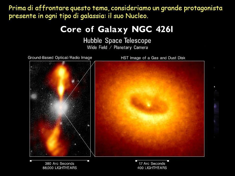 Prima di affrontare questo tema, consideriamo un grande protagonista presente in ogni tipo di galassia: il suo Nucleo.