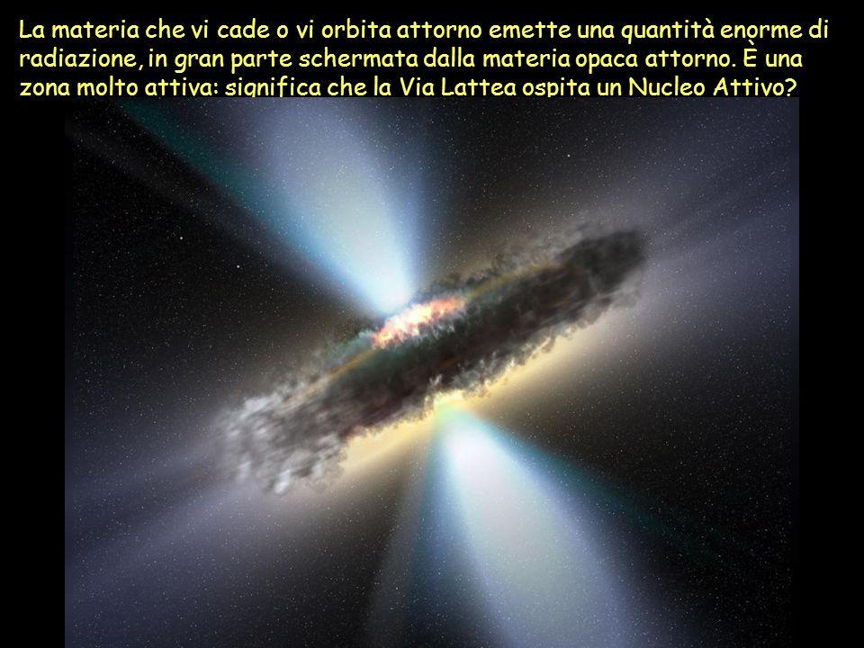 La materia che vi cade o vi orbita attorno emette una quantità enorme di radiazione, in gran parte schermata dalla materia opaca attorno.