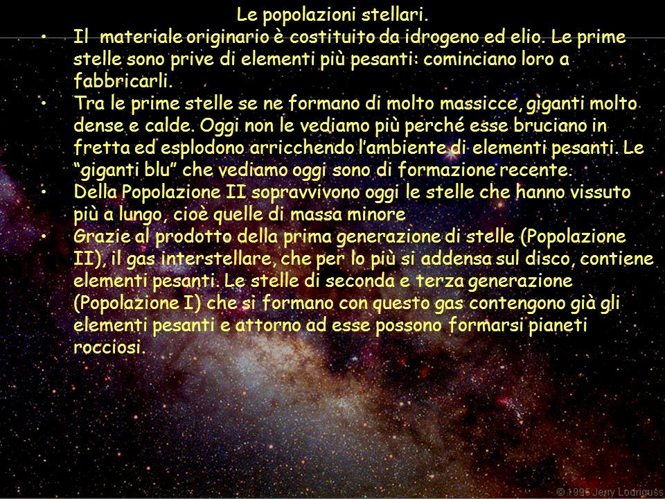 Le popolazioni stellari.