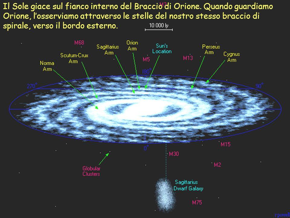 Il Sole giace sul fianco interno del Braccio di Orione