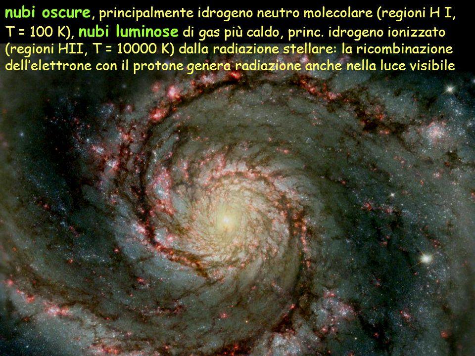 nubi oscure, principalmente idrogeno neutro molecolare (regioni H I, T = 100 K), nubi luminose di gas più caldo, princ.