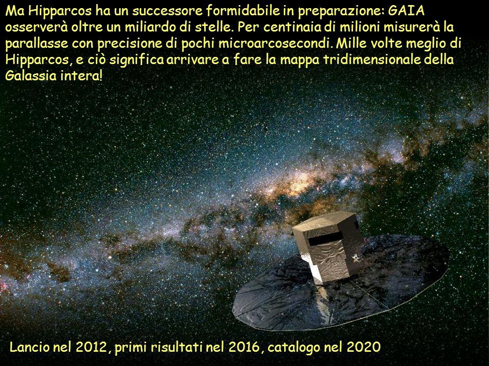 Ma Hipparcos ha un successore formidabile in preparazione: GAIA osserverà oltre un miliardo di stelle. Per centinaia di milioni misurerà la parallasse con precisione di pochi microarcosecondi. Mille volte meglio di Hipparcos, e ciò significa arrivare a fare la mappa tridimensionale della Galassia intera!