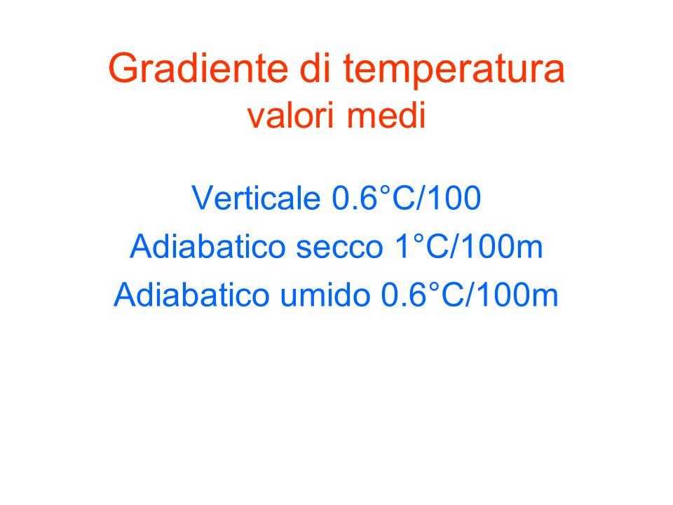 Gradiente di temperatura valori medi
