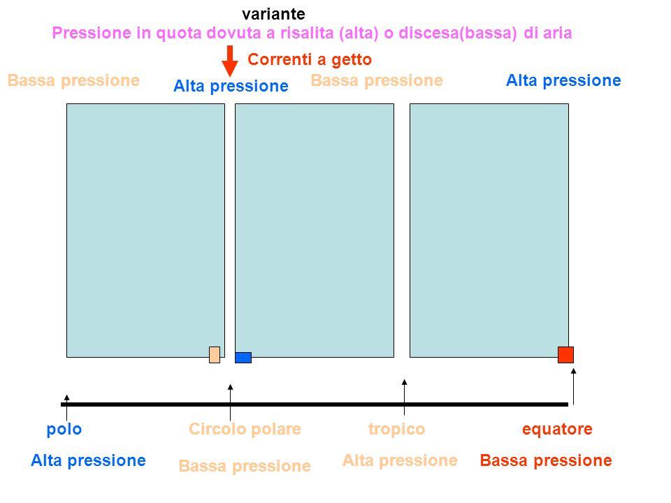 variante Pressione in quota dovuta a risalita (alta) o discesa(bassa) di aria. Correnti a getto. Bassa pressione.