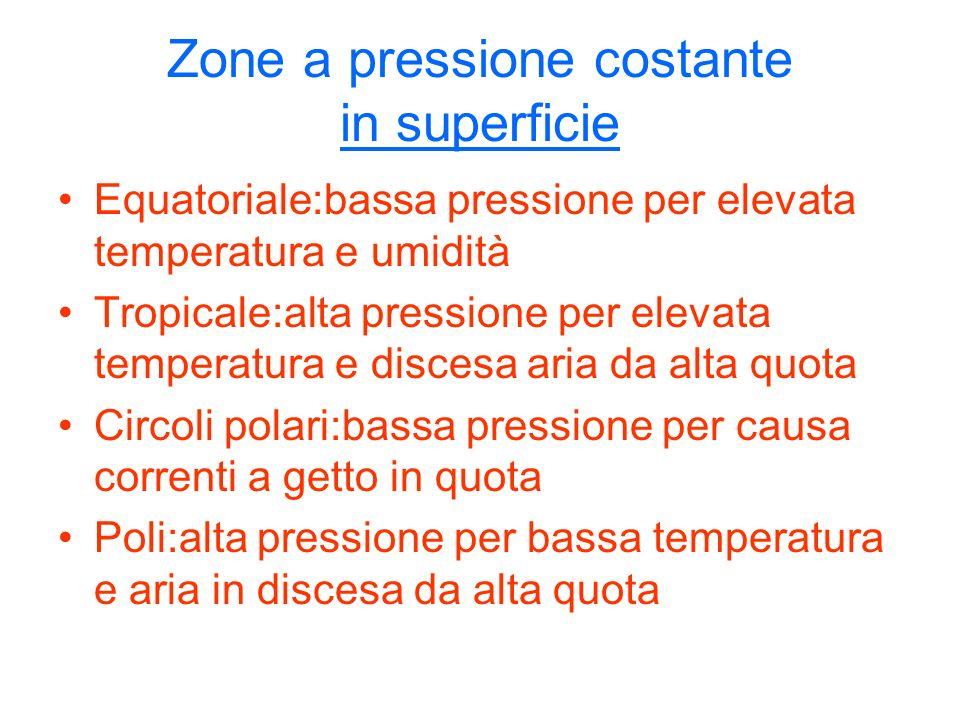Zone a pressione costante in superficie