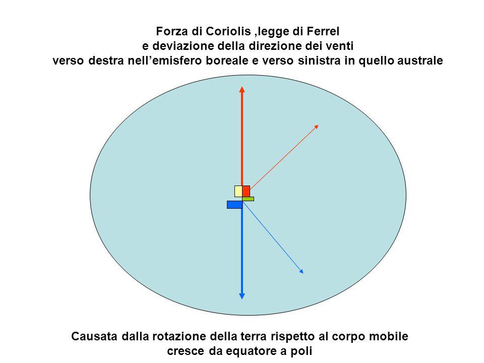 Forza di Coriolis ,legge di Ferrel e deviazione della direzione dei venti verso destra nell'emisfero boreale e verso sinistra in quello australe
