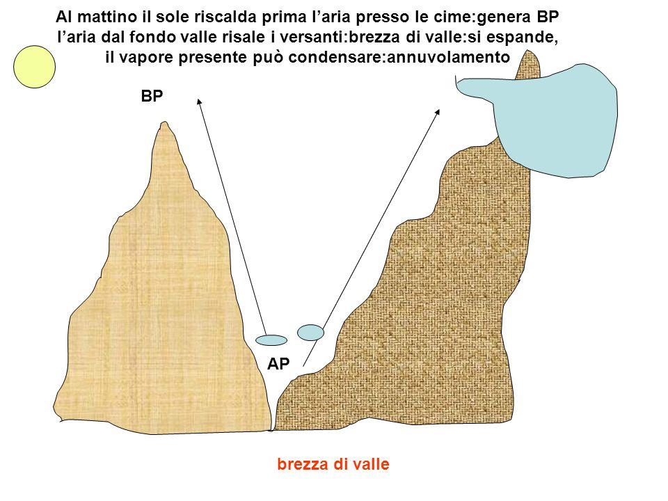 Al mattino il sole riscalda prima l'aria presso le cime:genera BP l'aria dal fondo valle risale i versanti:brezza di valle:si espande, il vapore presente può condensare:annuvolamento