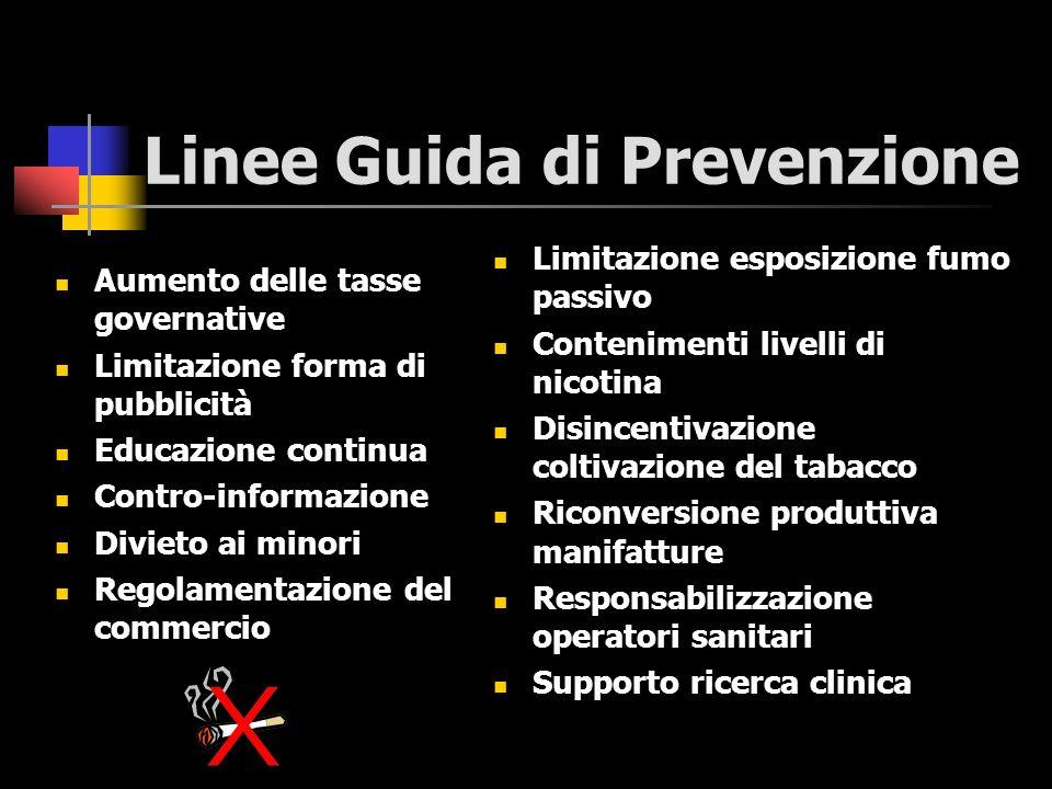 Linee Guida di Prevenzione