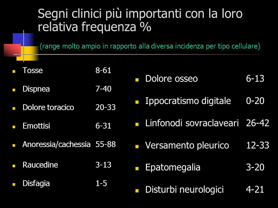 Segni clinici più importanti con la loro relativa frequenza % (range molto ampio in rapporto alla diversa incidenza per tipo cellulare)
