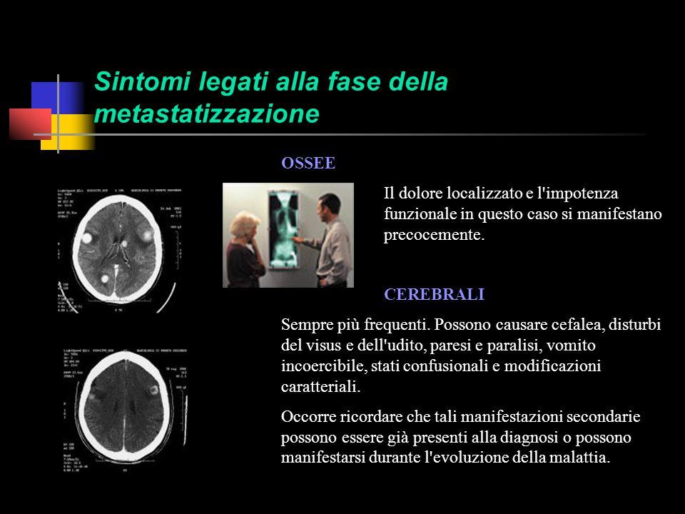 Sintomi legati alla fase della metastatizzazione