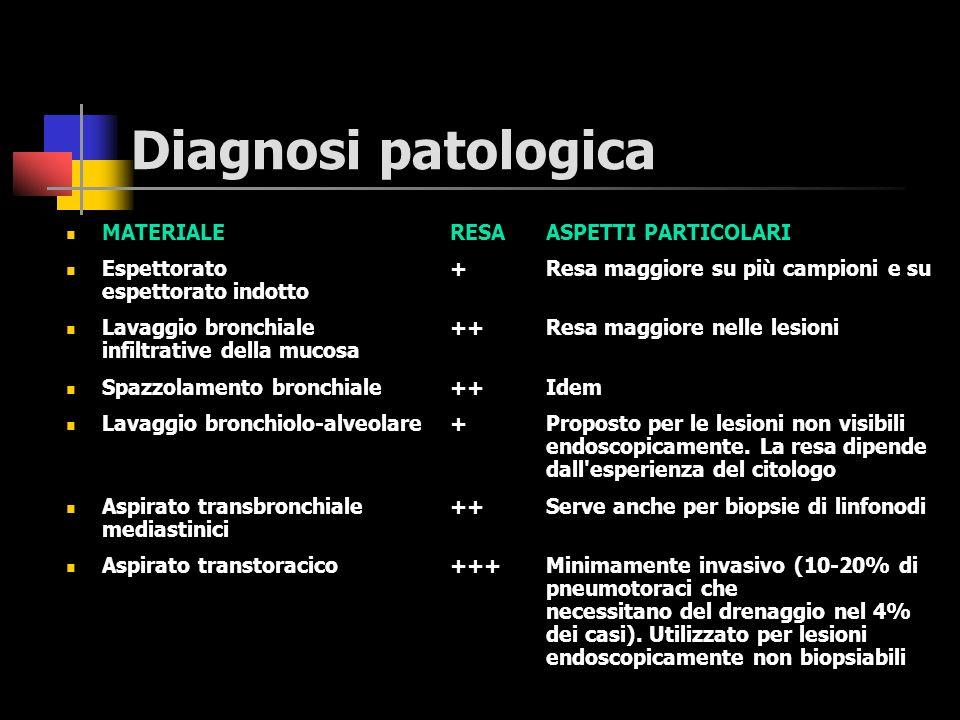 Diagnosi patologica MATERIALE RESA ASPETTI PARTICOLARI