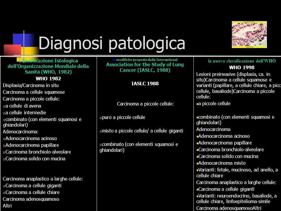 Diagnosi patologica Classificazione Istologica dell'Organizzazione Mondiale della Sanità (WHO, 1982)