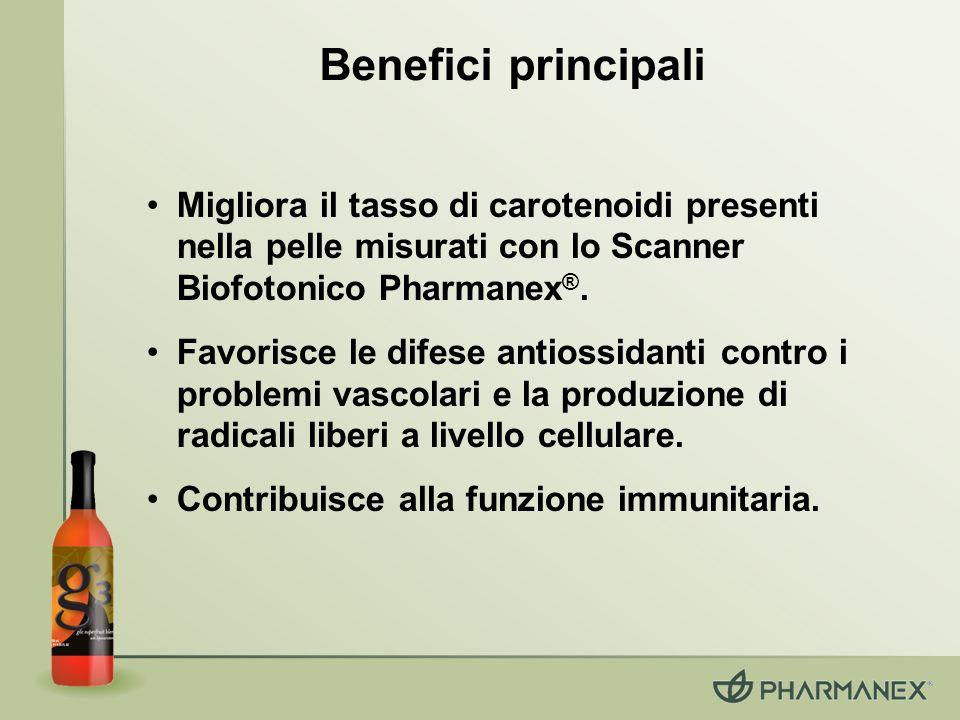 Benefici principali Migliora il tasso di carotenoidi presenti nella pelle misurati con lo Scanner Biofotonico Pharmanex®.