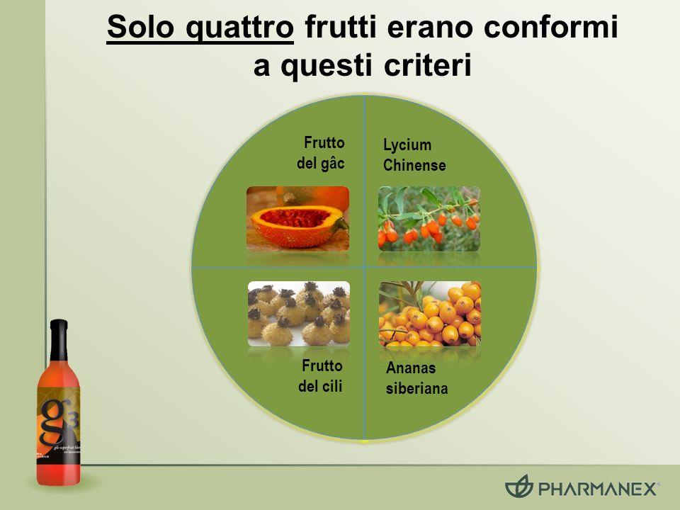 Solo quattro frutti erano conformi