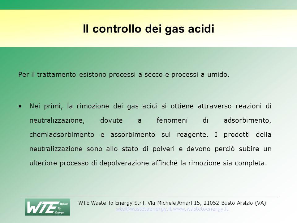 Il controllo dei gas acidi