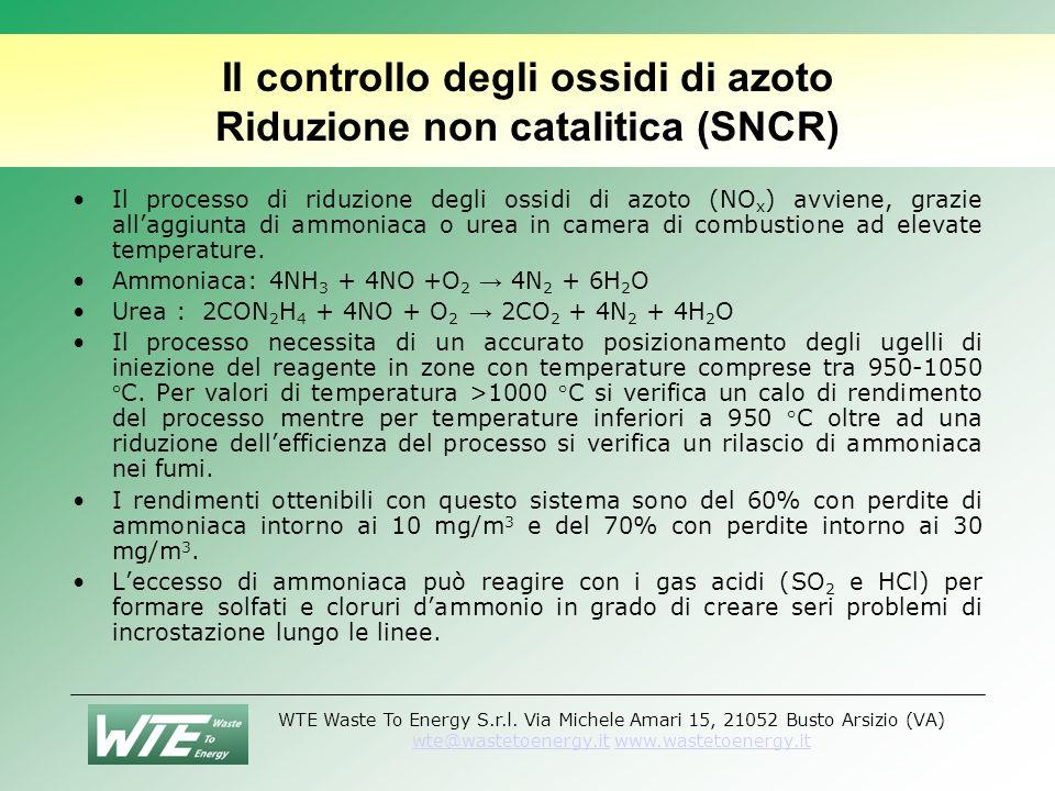 Il controllo degli ossidi di azoto Riduzione non catalitica (SNCR)