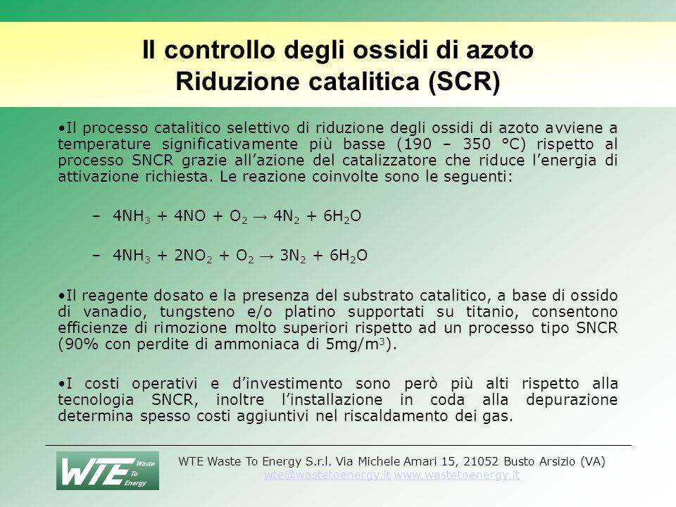 Il controllo degli ossidi di azoto Riduzione catalitica (SCR)