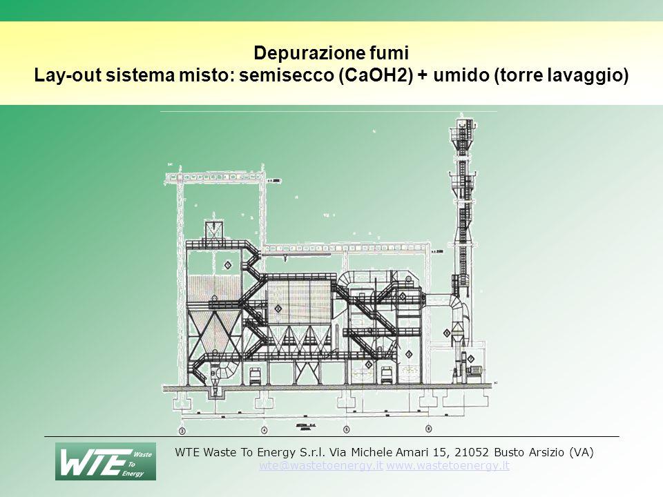 Depurazione fumi Lay-out sistema misto: semisecco (CaOH2) + umido (torre lavaggio)