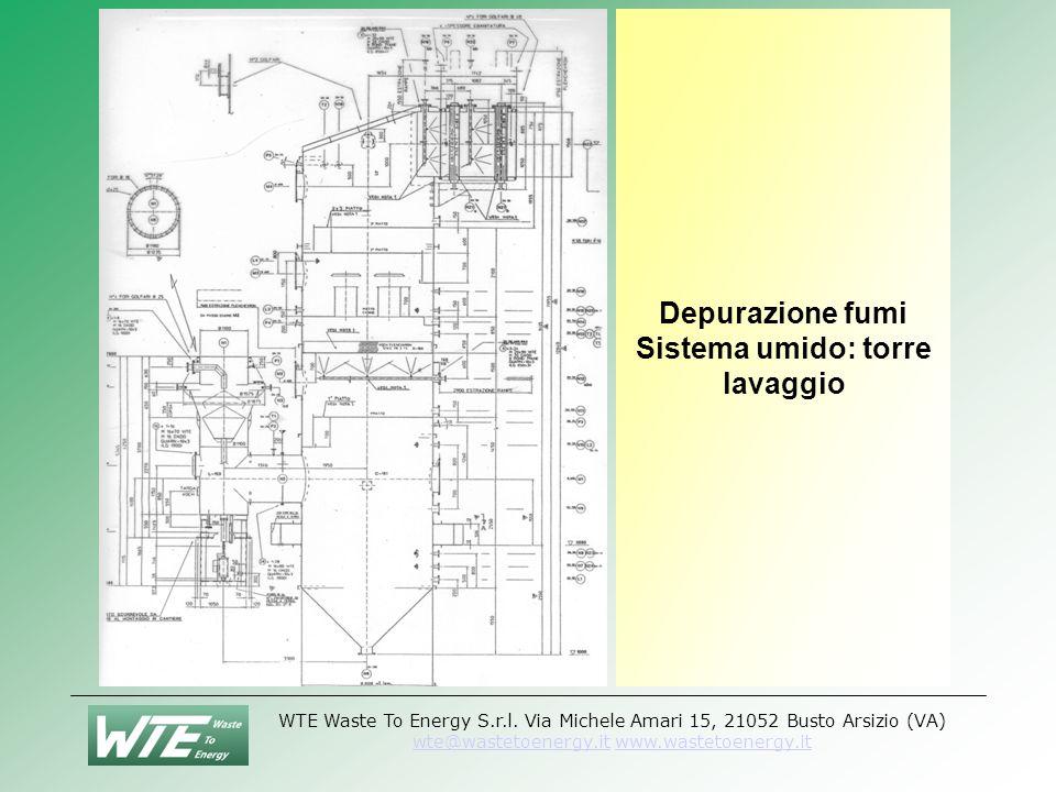Depurazione fumi Sistema umido: torre lavaggio