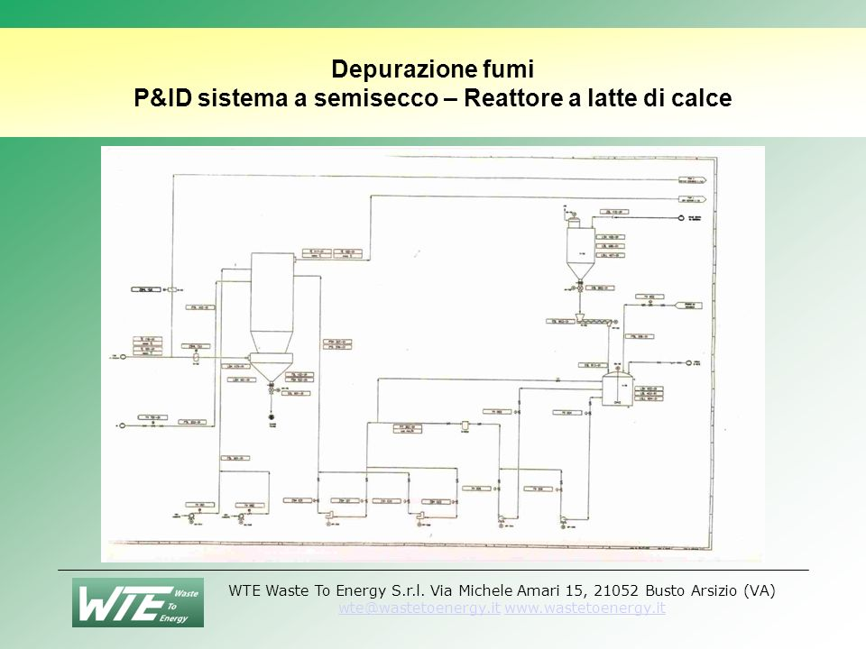 Depurazione fumi P&ID sistema a semisecco – Reattore a latte di calce