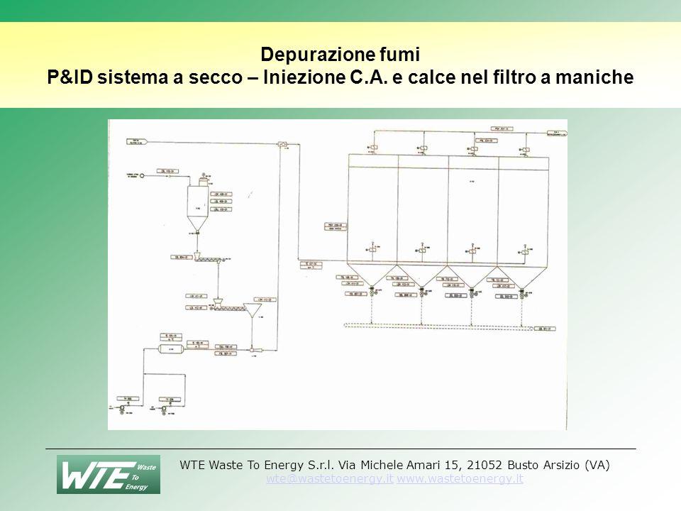 Depurazione fumi P&ID sistema a secco – Iniezione C. A