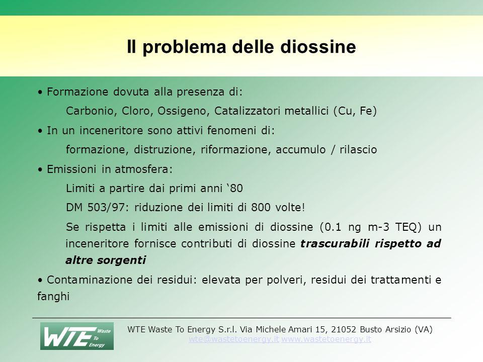 Il problema delle diossine