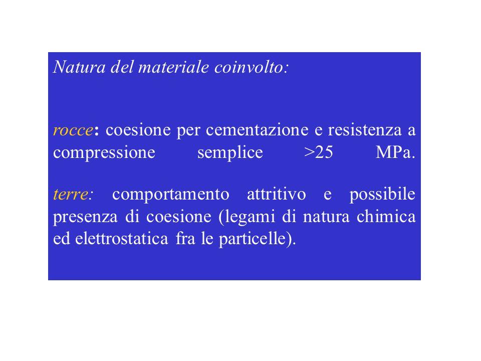 Natura del materiale coinvolto: