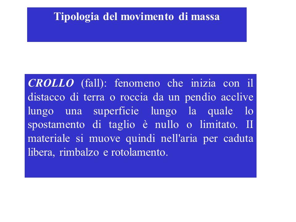 Tipologia del movimento di massa