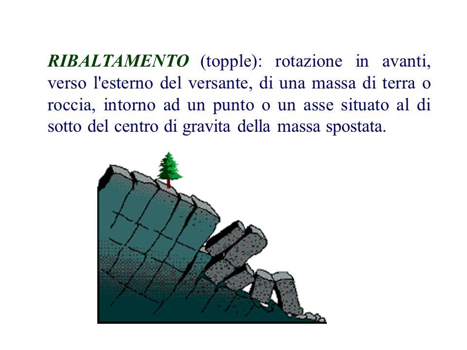 RIBALTAMENTO (topple): rotazione in avanti, verso l esterno del versante, di una massa di terra o roccia, intorno ad un punto o un asse situato al di sotto del centro di gravita della massa spostata.