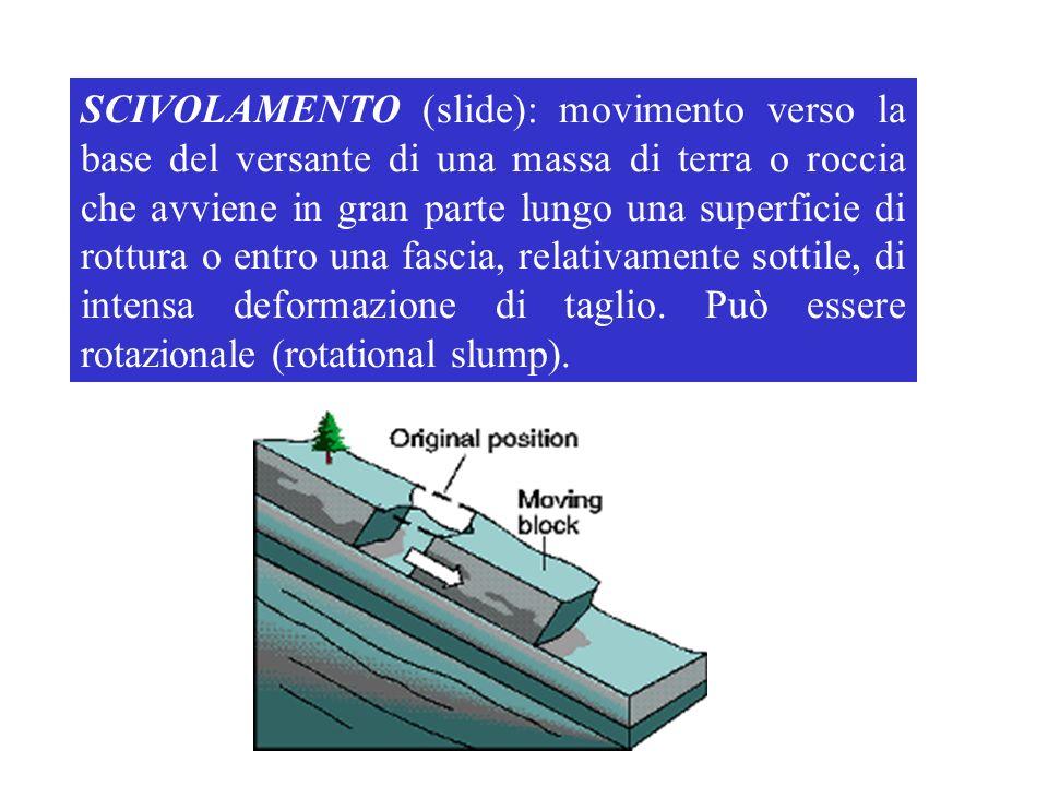 SCIVOLAMENTO (slide): movimento verso la base del versante di una massa di terra o roccia che avviene in gran parte lungo una superficie di rottura o entro una fascia, relativamente sottile, di intensa deformazione di taglio.