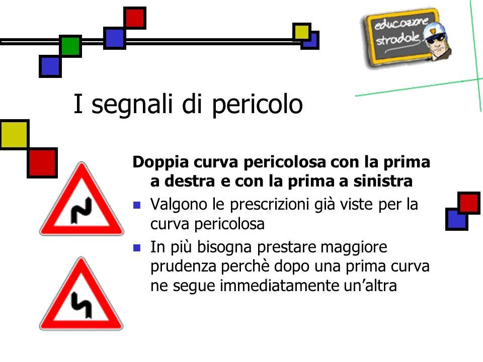 I segnali di pericolo Doppia curva pericolosa con la prima a destra e con la prima a sinistra.