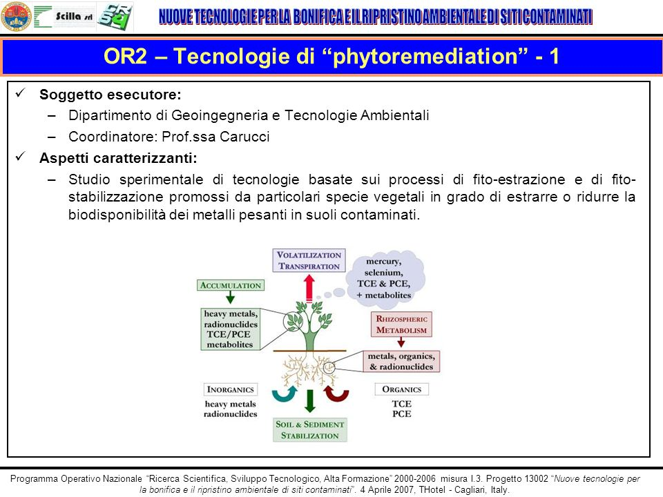OR2 – Tecnologie di phytoremediation - 1