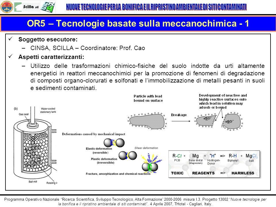 OR5 – Tecnologie basate sulla meccanochimica - 1