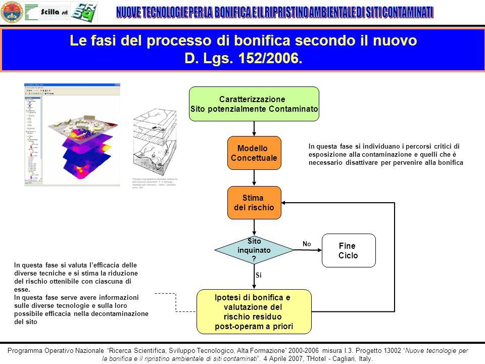 Le fasi del processo di bonifica secondo il nuovo D. Lgs. 152/2006.