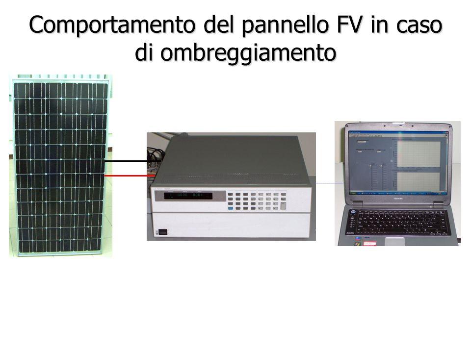 Comportamento del pannello FV in caso di ombreggiamento