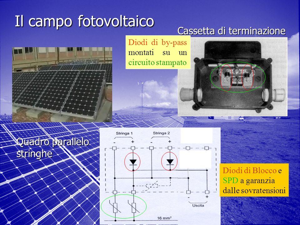 Il campo fotovoltaico Cassetta di terminazione