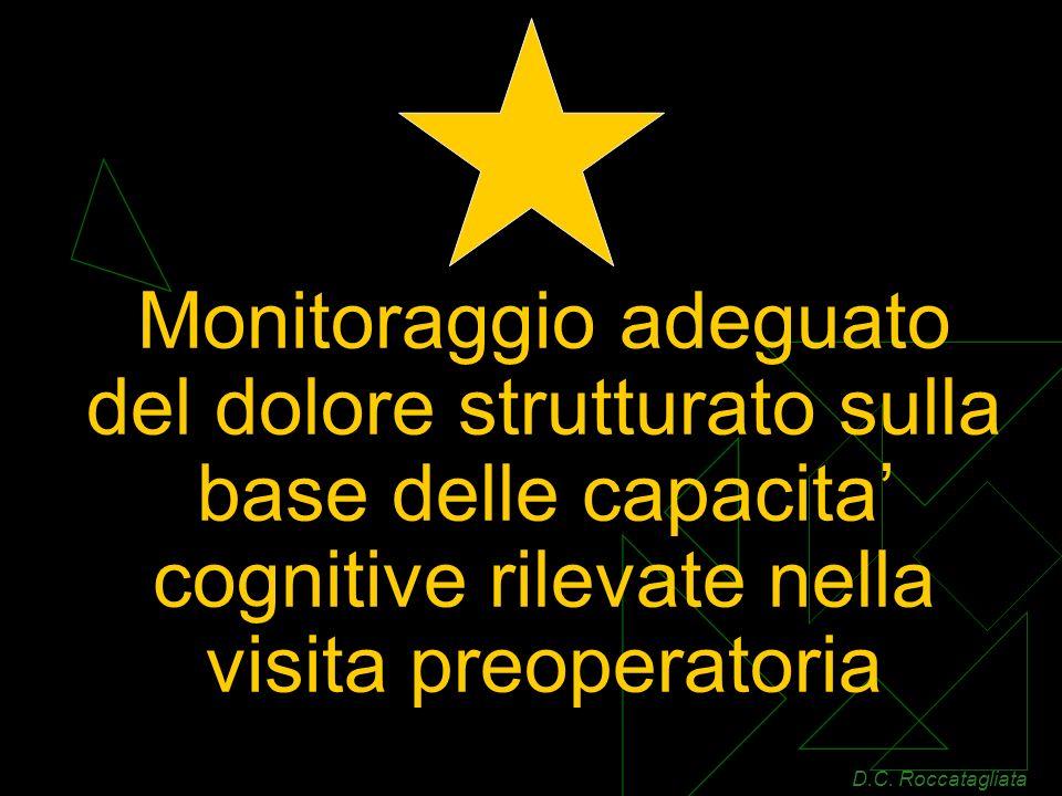 Monitoraggio adeguato del dolore strutturato sulla base delle capacita' cognitive rilevate nella visita preoperatoria