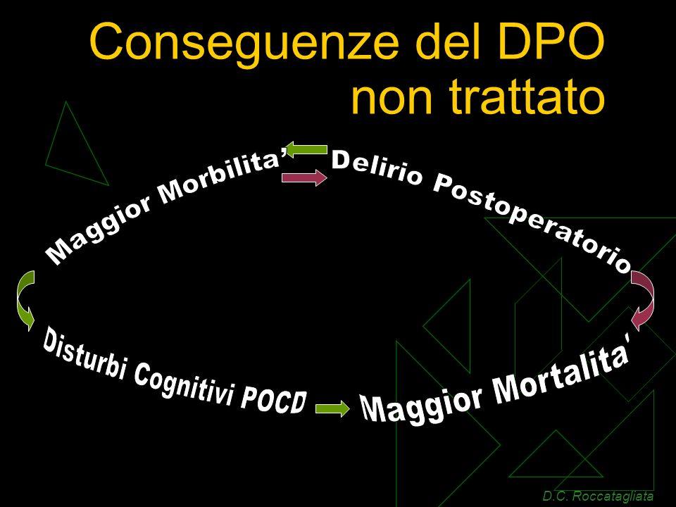 Conseguenze del DPO non trattato