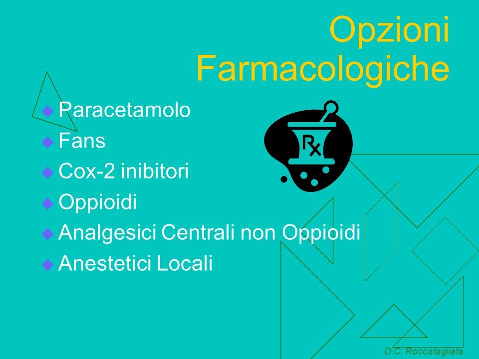 Opzioni Farmacologiche