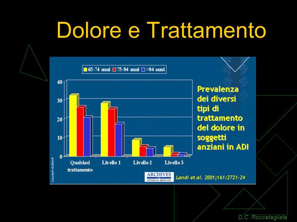 Dolore e Trattamento D.C. Roccatagliata