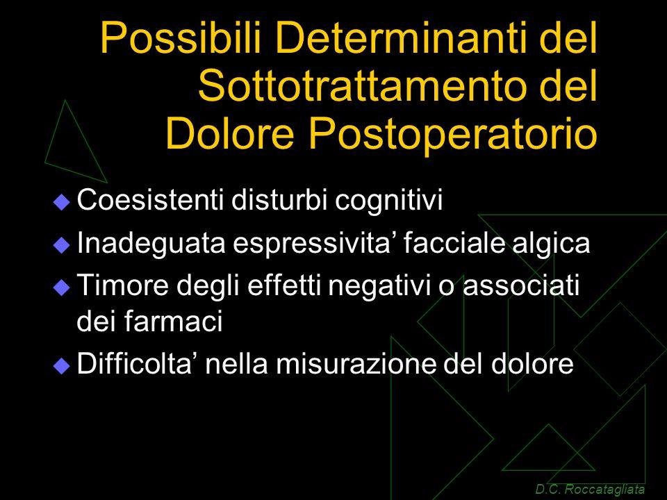 Possibili Determinanti del Sottotrattamento del Dolore Postoperatorio