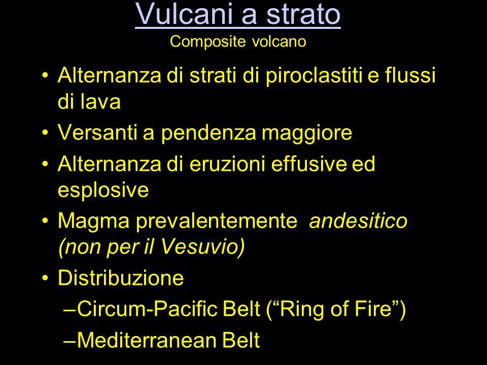 Vulcani a strato Composite volcano