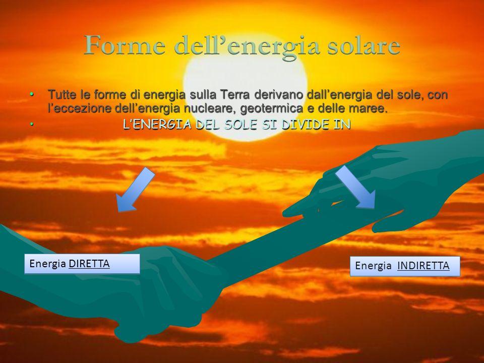 Forme dell'energia solare