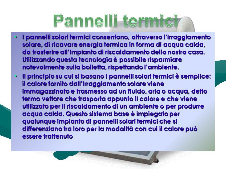 Pannelli termici