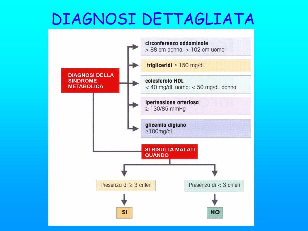 DIAGNOSI DETTAGLIATA 6