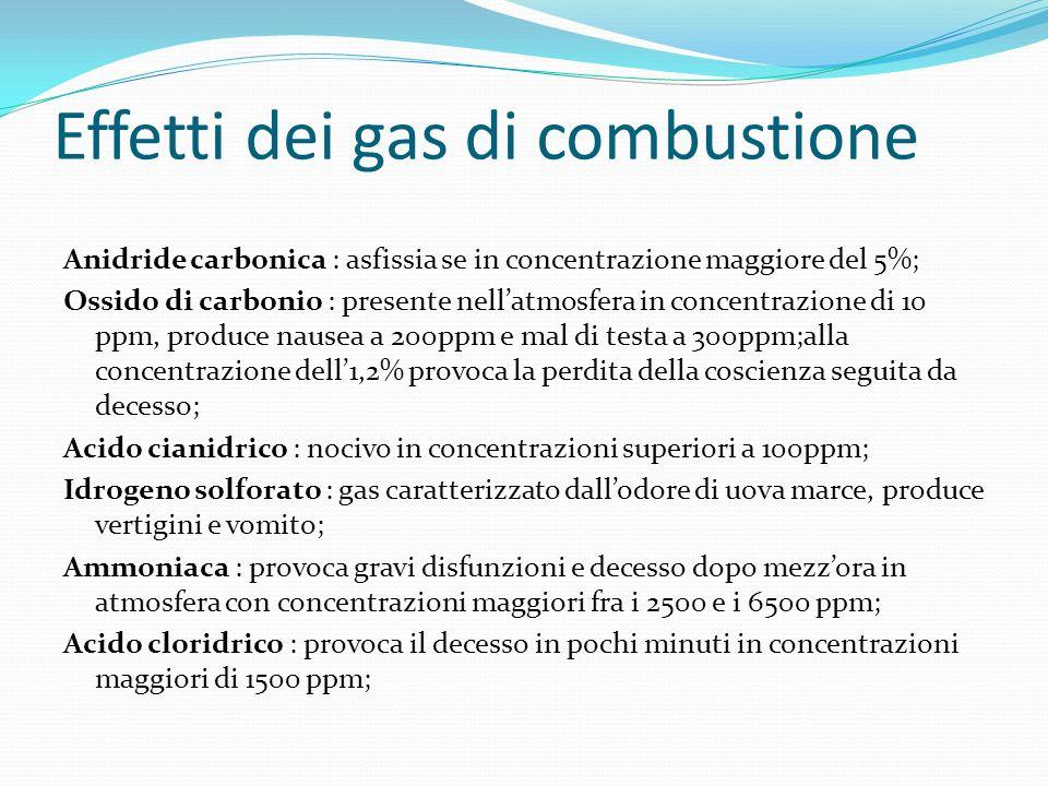 Effetti dei gas di combustione