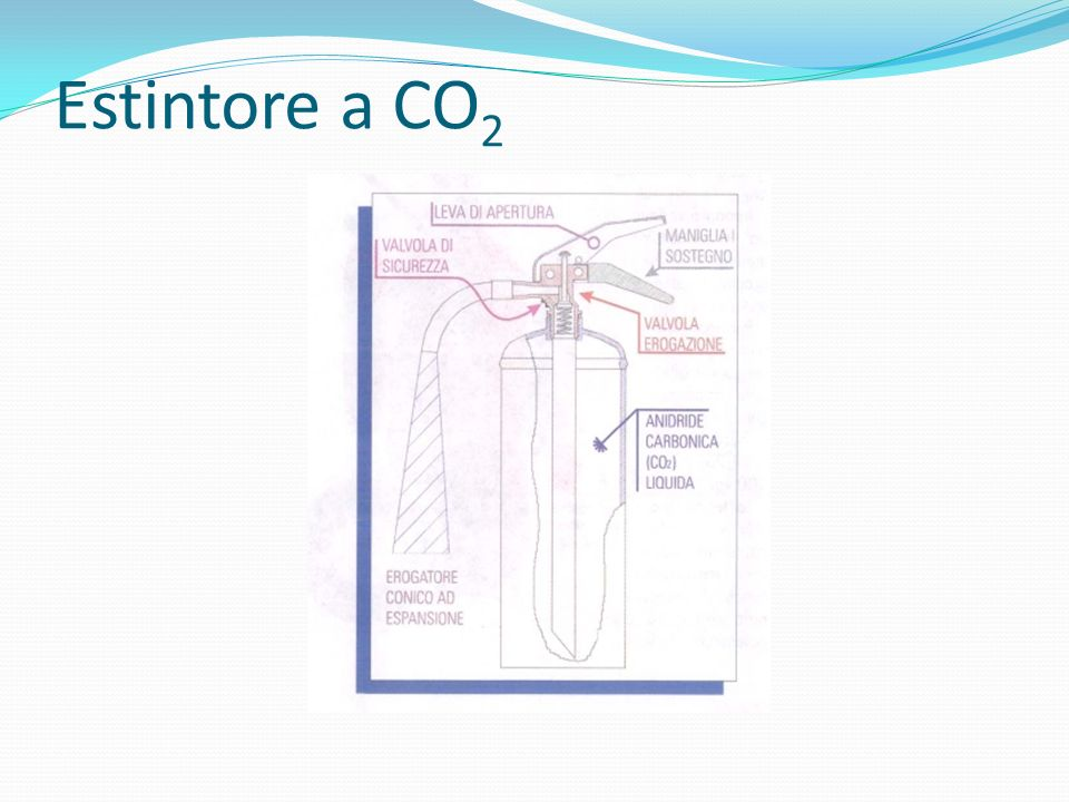 Estintore a CO2
