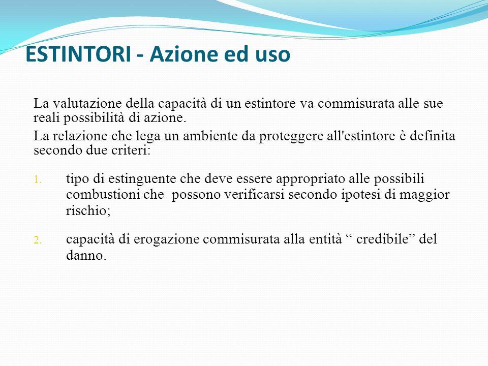 ESTINTORI - Azione ed uso